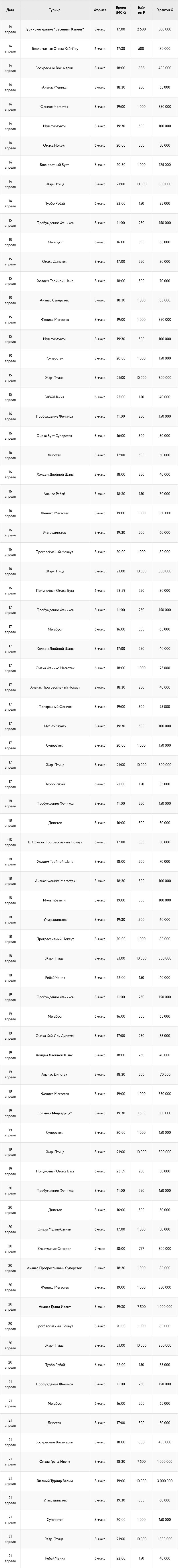 Расписание весенних турниров Покердом