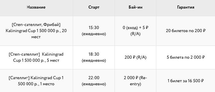 Сателлиты к Kaliningrad Cup