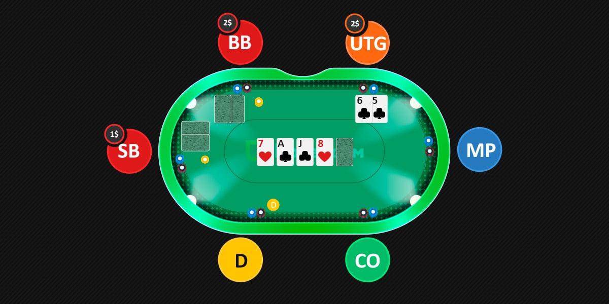 Гатшот на тёрне в покере.