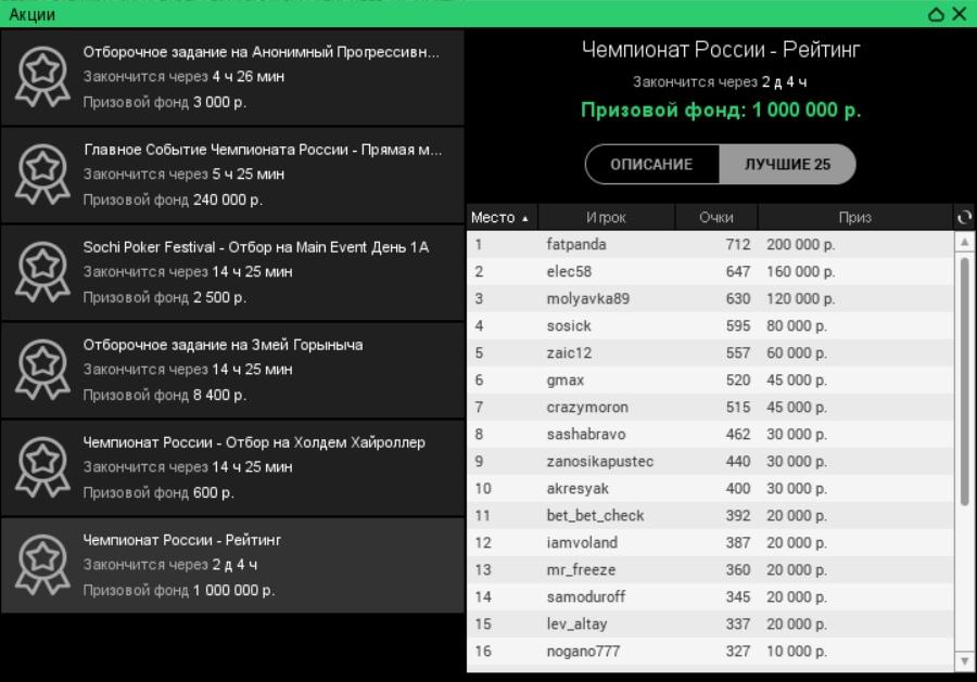 В именте Омаха Мультибаунти покерист занял первое место.